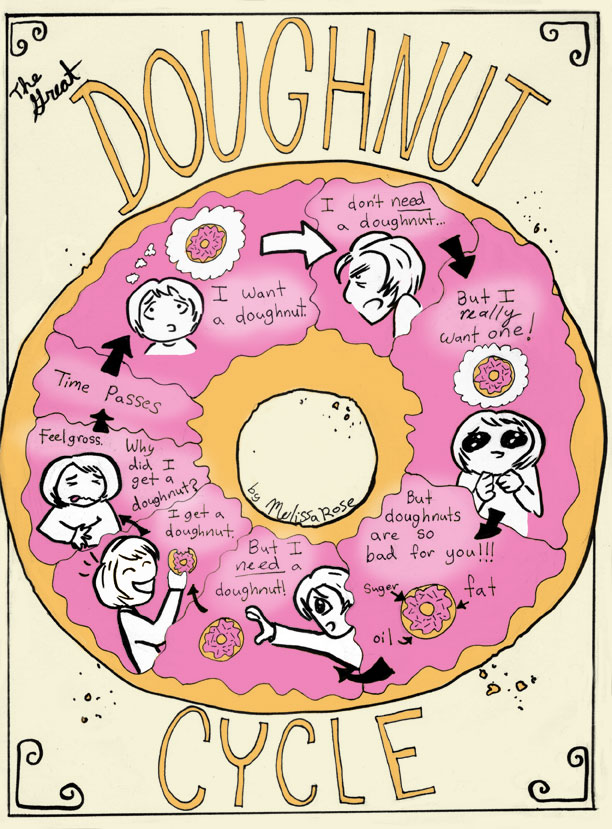 The_great_doughnut_cycle
